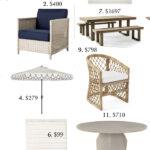Splurge vs. Save: Outdoor Furniture
